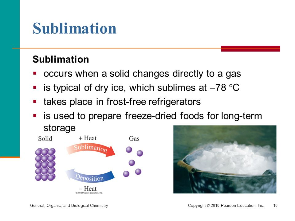 Sublimation Sublimation occurs when a solid changes directly to a gas