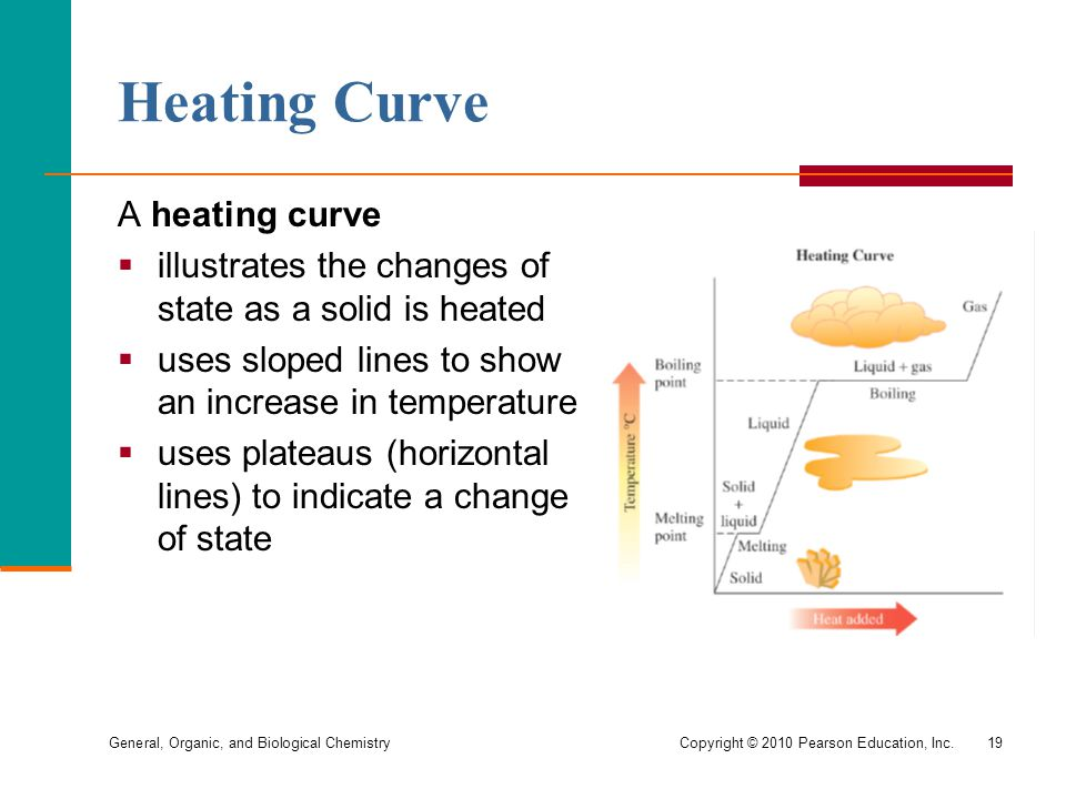 Heating Curve A heating curve