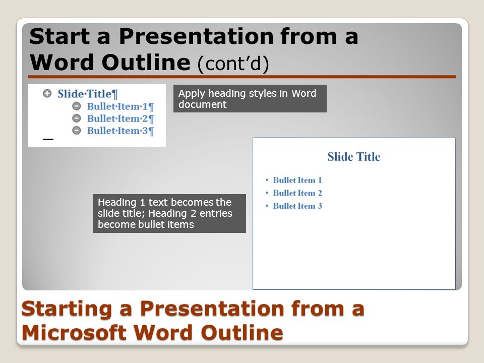 Starting a Presentation from a Microsoft Word Outline