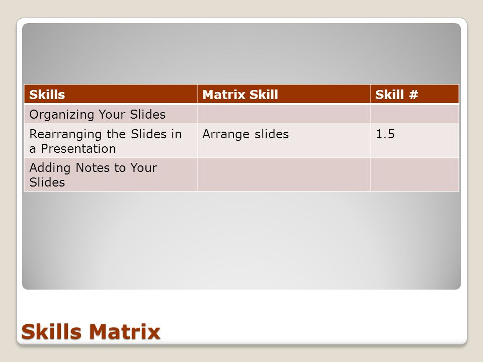 Skills Matrix Skills Matrix Skill Skill # Organizing Your Slides