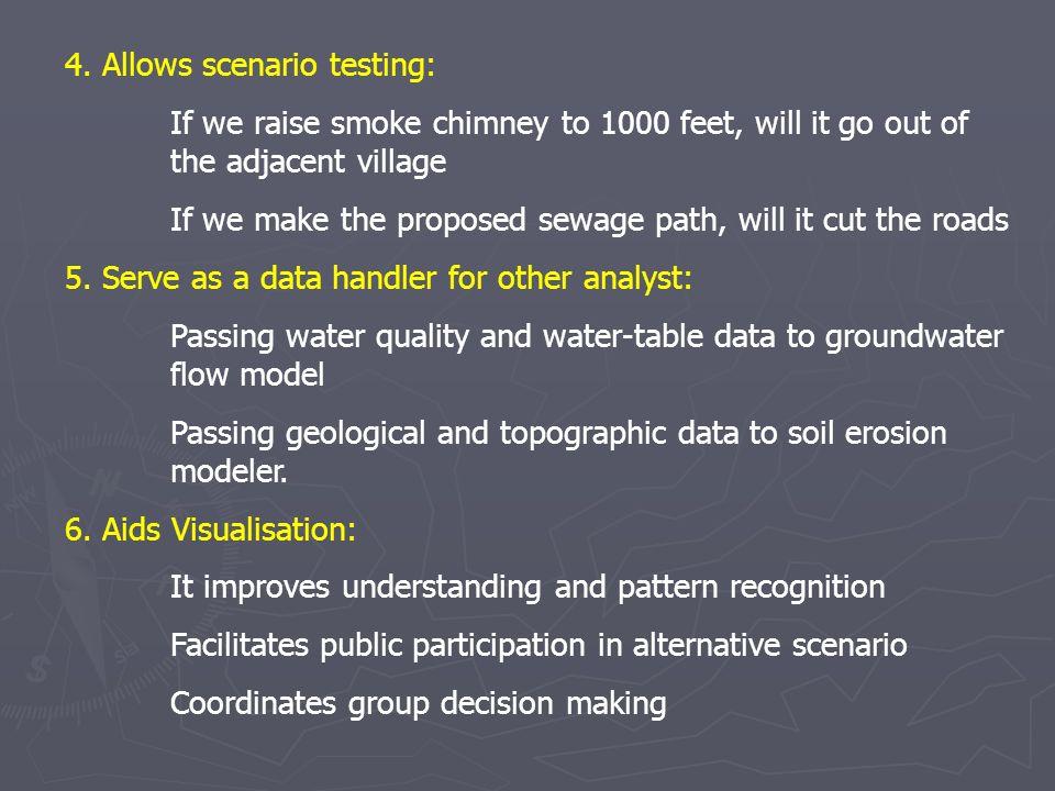 4. Allows scenario testing: