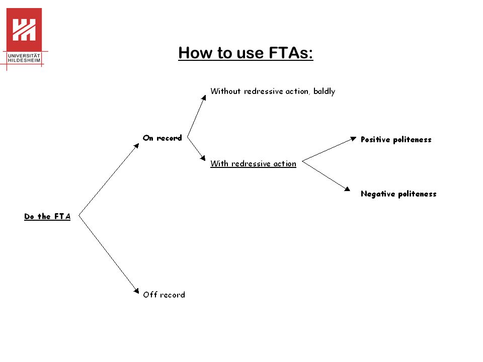 How to use FTAs: