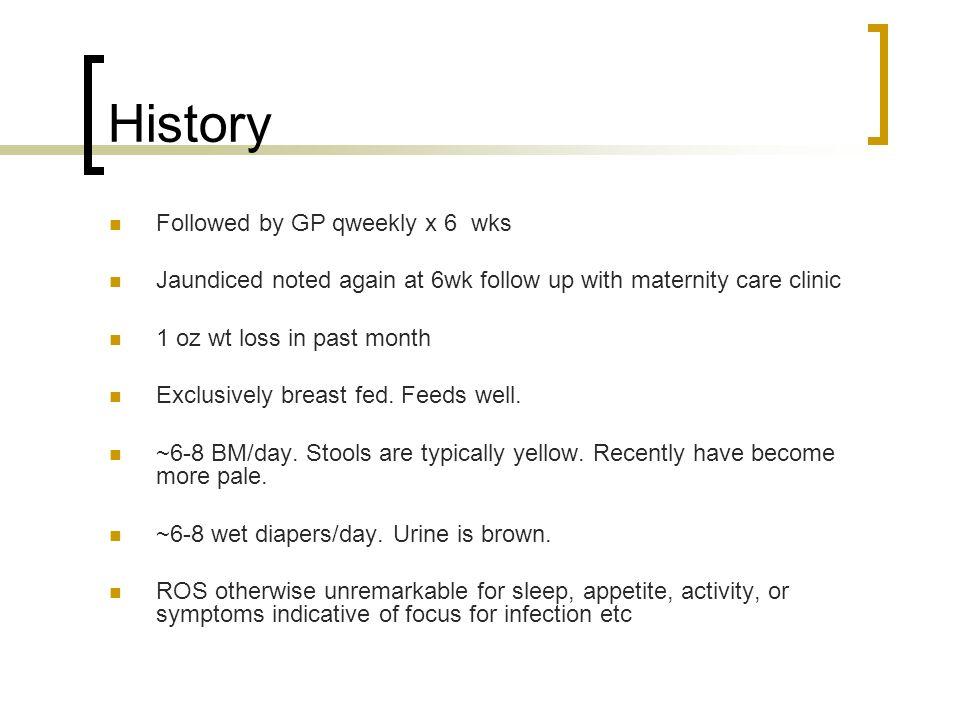 History Followed by GP qweekly x 6 wks