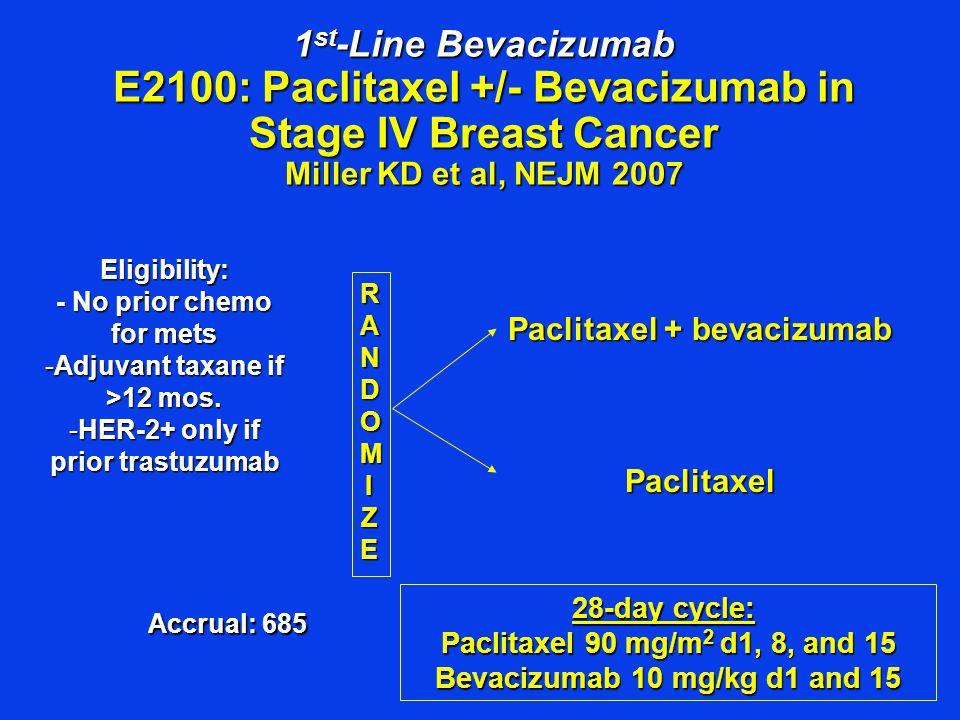 1st-Line Bevacizumab E2100: Paclitaxel +/- Bevacizumab in Stage IV Breast Cancer Miller KD et al, NEJM 2007.