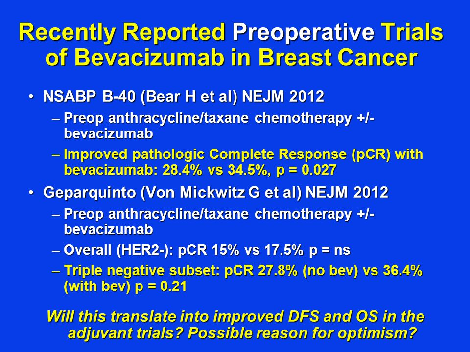 Recently Reported Preoperative Trials of Bevacizumab in Breast Cancer