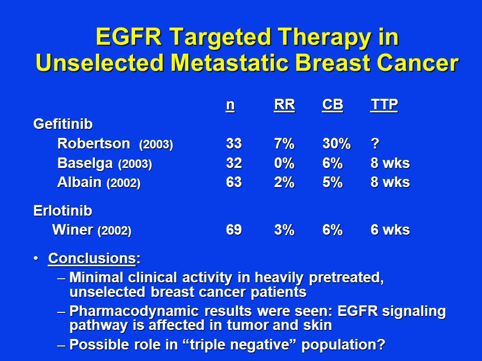 EGFR Targeted Therapy in Unselected Metastatic Breast Cancer
