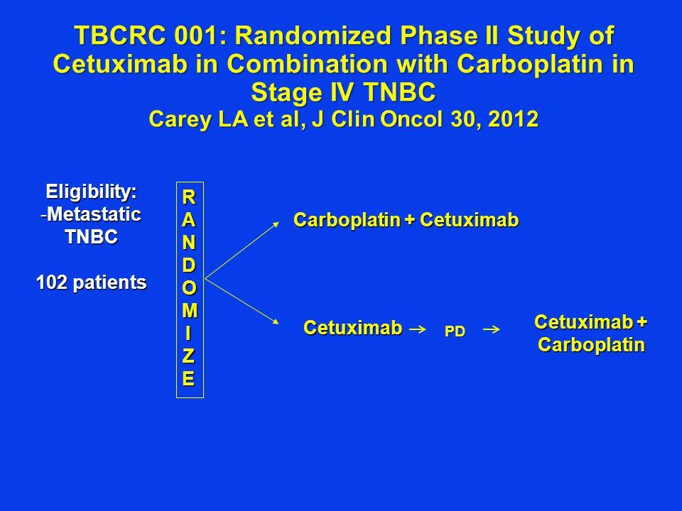 Carboplatin + Cetuximab Cetuximab + Carboplatin
