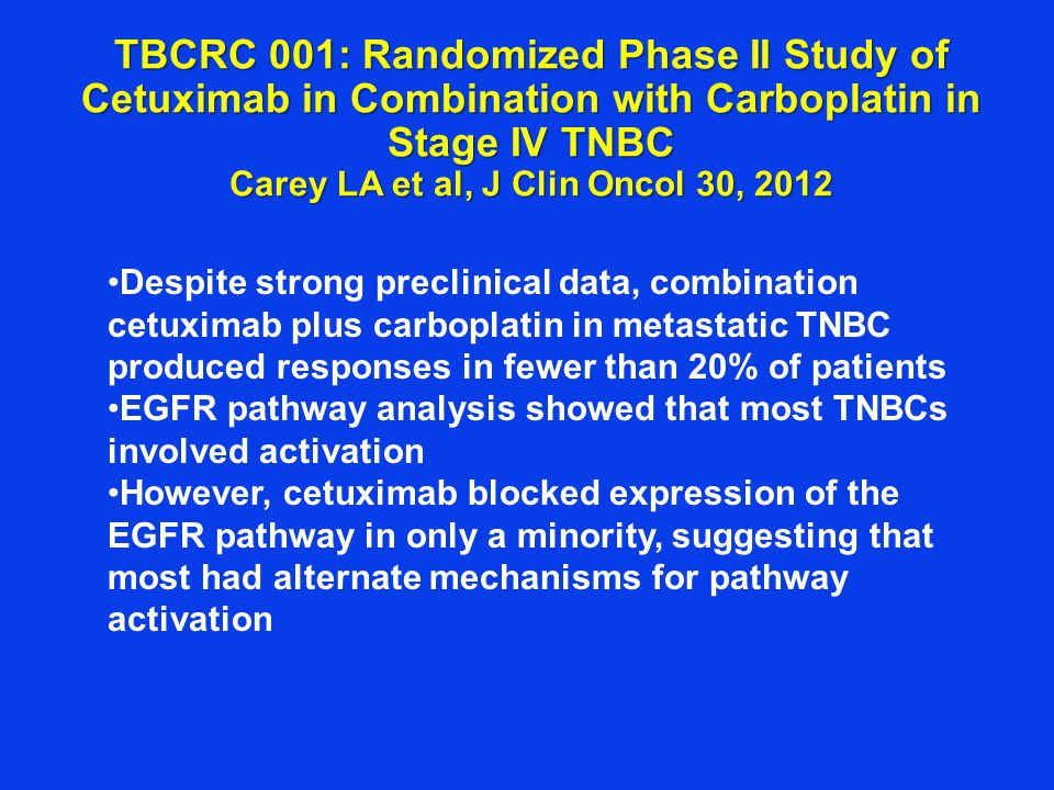 TBCRC 001: Randomized Phase II Study of Cetuximab in Combination with Carboplatin in Stage IV TNBC Carey LA et al, J Clin Oncol 30, 2012