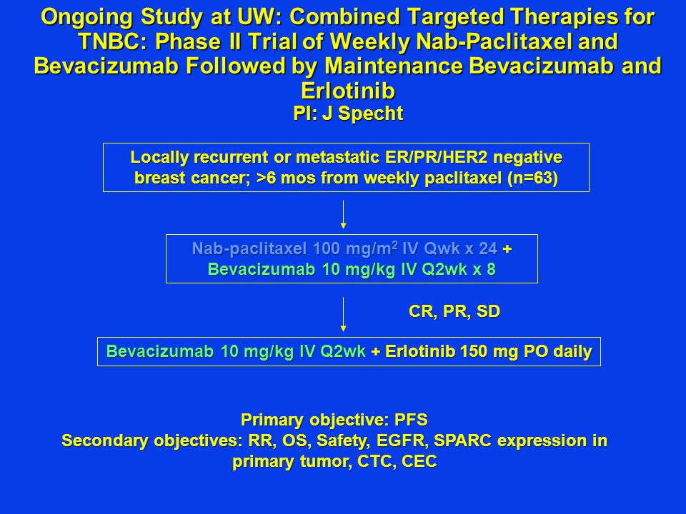 Ongoing Study at UW: Combined Targeted Therapies for TNBC: Phase II Trial of Weekly Nab-Paclitaxel and Bevacizumab Followed by Maintenance Bevacizumab and Erlotinib PI: J Specht