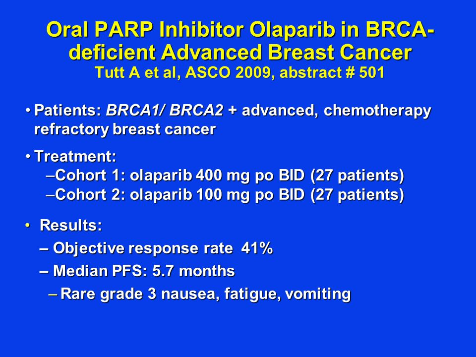 Oral PARP Inhibitor Olaparib in BRCA-deficient Advanced Breast Cancer Tutt A et al, ASCO 2009, abstract # 501