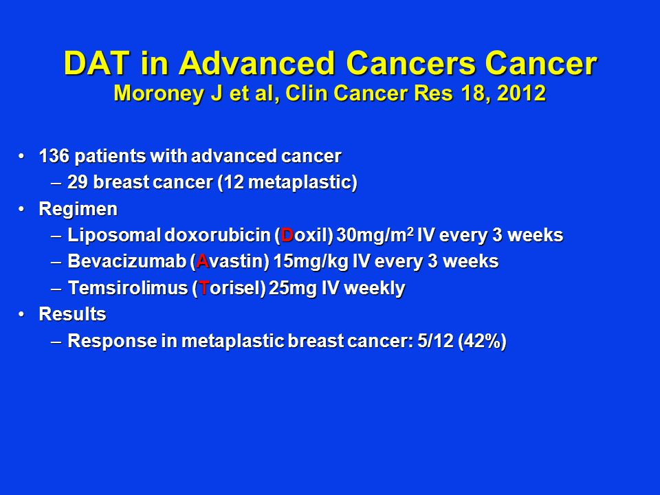 DAT in Advanced Cancers Cancer Moroney J et al, Clin Cancer Res 18, 2012