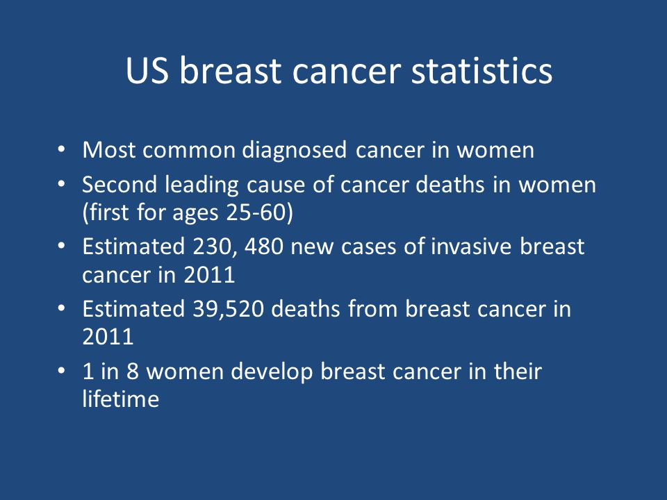 US breast cancer statistics