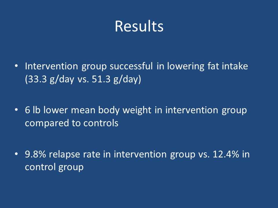 Results Intervention group successful in lowering fat intake (33.3 g/day vs. 51.3 g/day)