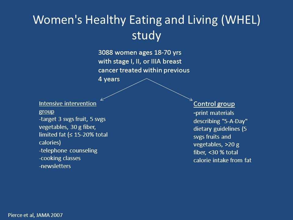 Women s Healthy Eating and Living (WHEL) study