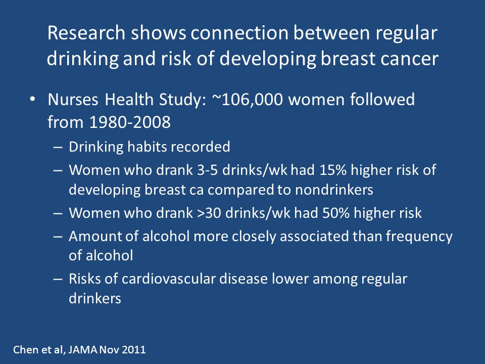 Research shows connection between regular drinking and risk of developing breast cancer