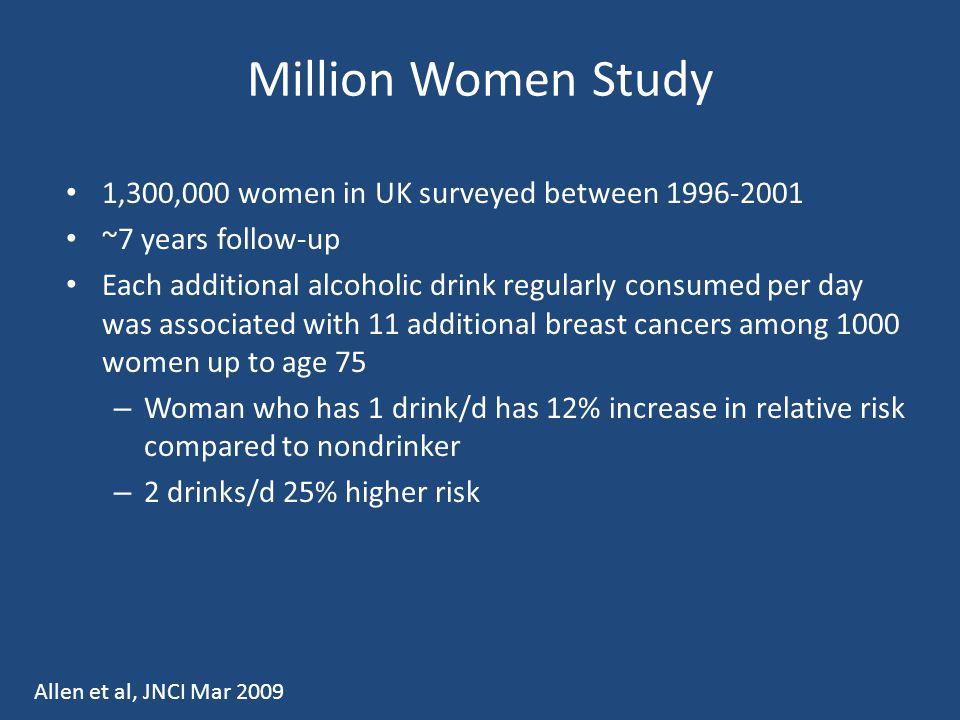 Million Women Study 1,300,000 women in UK surveyed between 1996-2001