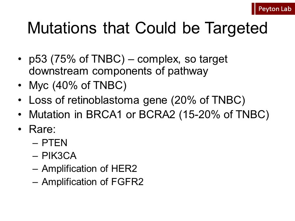 Mutations that Could be Targeted