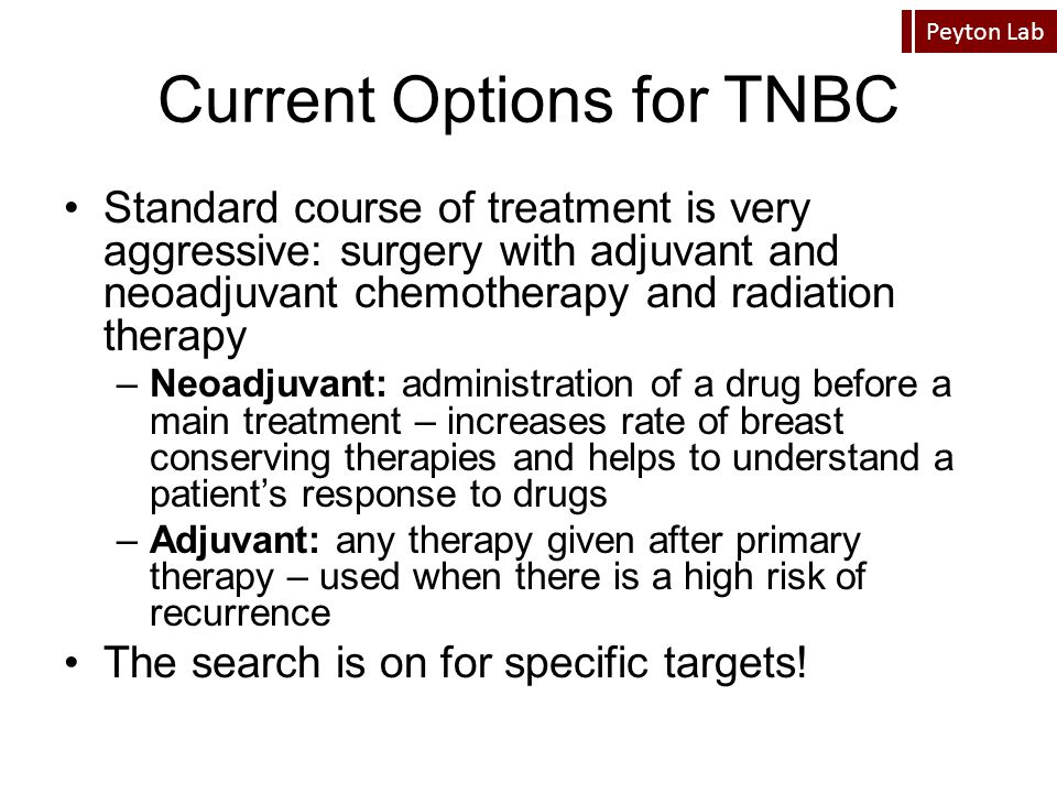 Current Options for TNBC