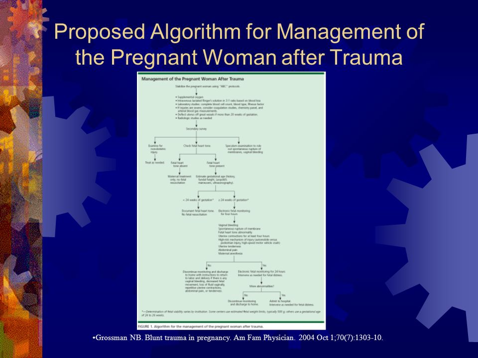 Proposed Algorithm for Management of the Pregnant Woman after Trauma