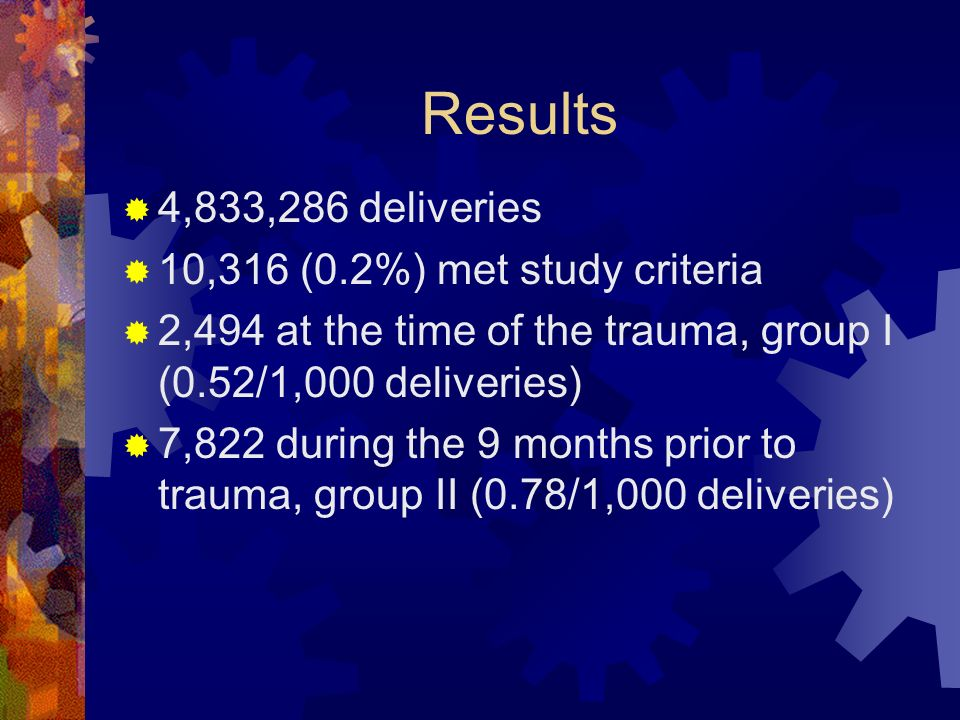 Results 4,833,286 deliveries 10,316 (0.2%) met study criteria