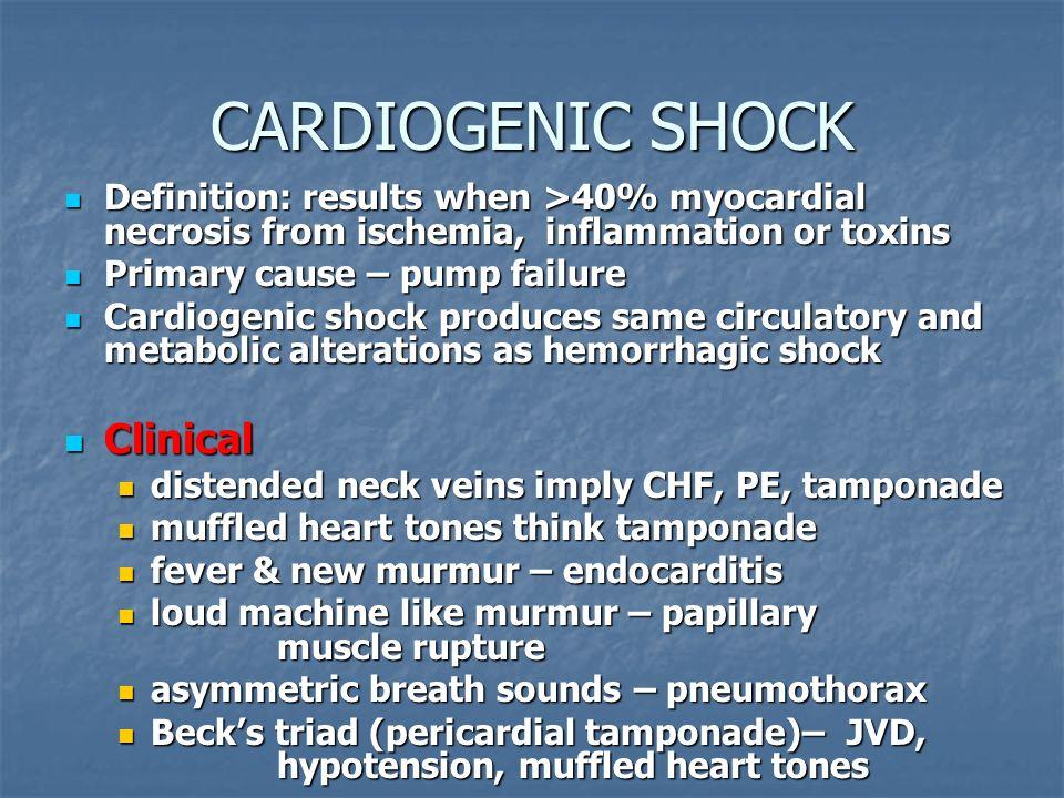 CARDIOGENIC SHOCK Clinical