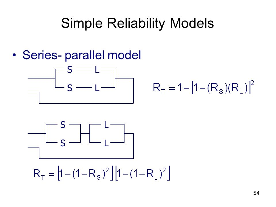 Simple Reliability Models