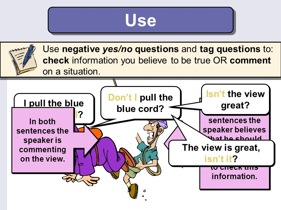 Use Use negative yes/no questions and tag questions to: check information you believe to be true OR comment on a situation.