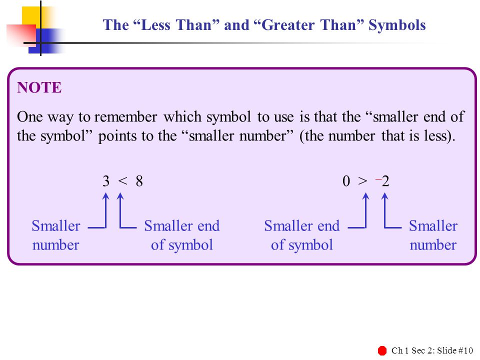 The Less Than and Greater Than Symbols
