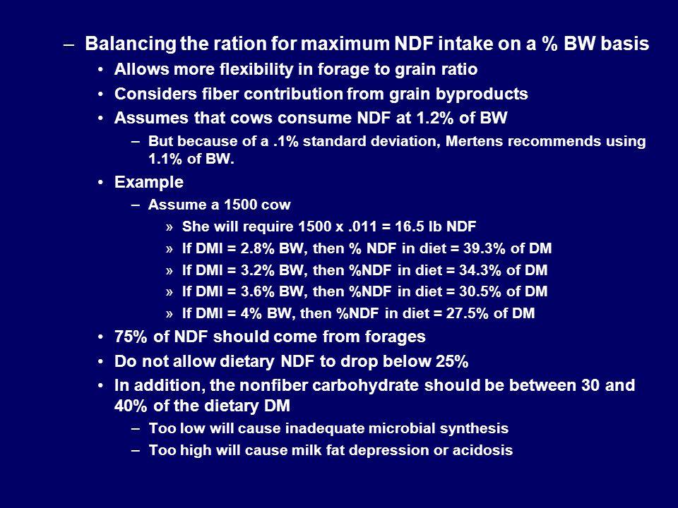Balancing the ration for maximum NDF intake on a % BW basis
