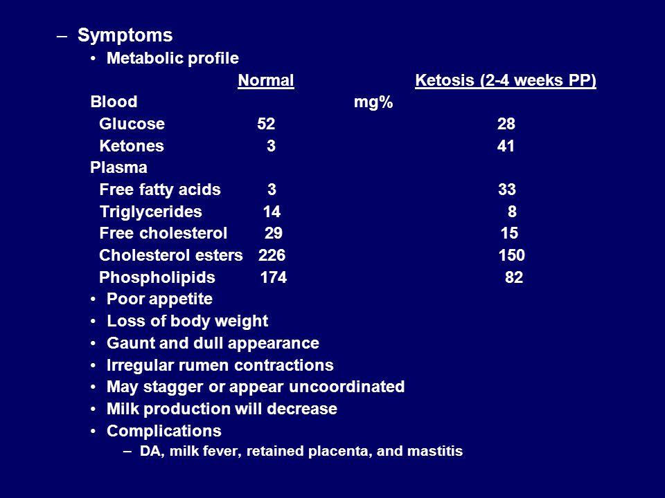 Symptoms Metabolic profile Normal Ketosis (2-4 weeks PP) Blood mg%