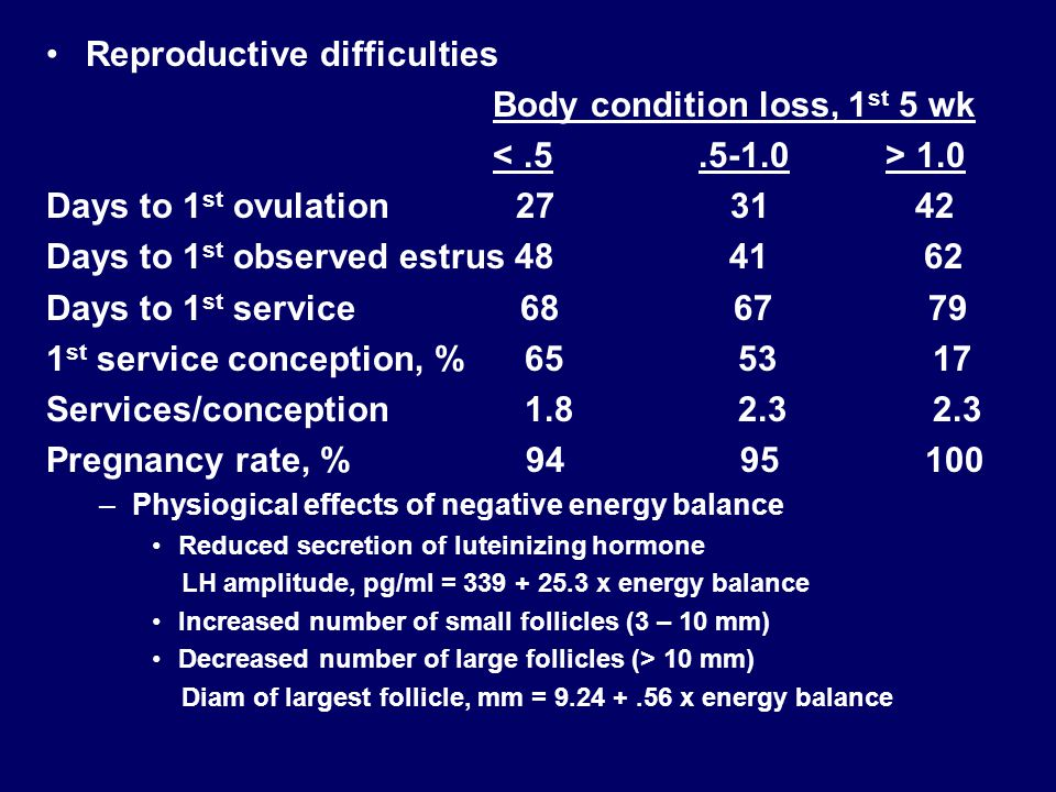 Reproductive difficulties Body condition loss, 1st 5 wk