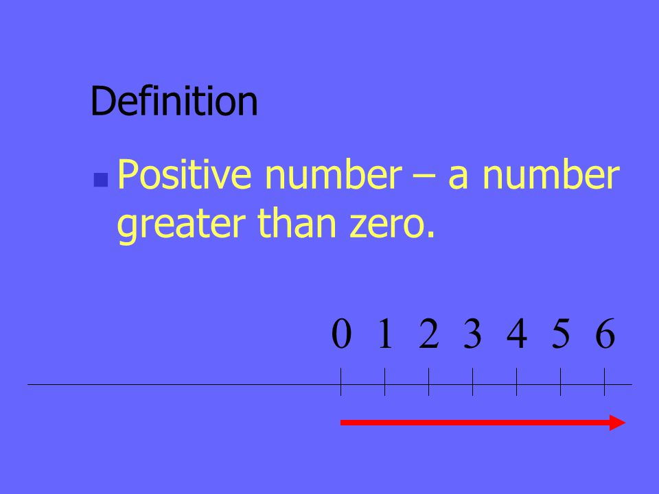 Definition Positive number – a number greater than zero