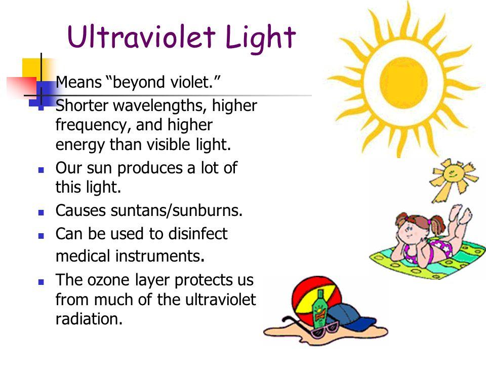 Ultraviolet Light Means beyond violet.