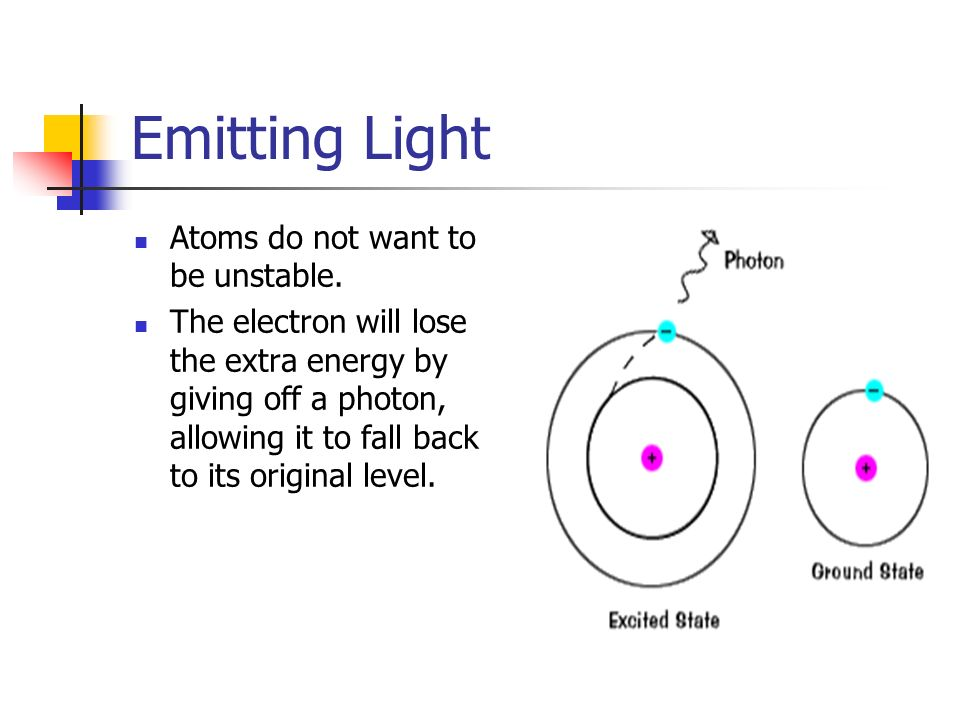 Emitting Light Atoms do not want to be unstable.