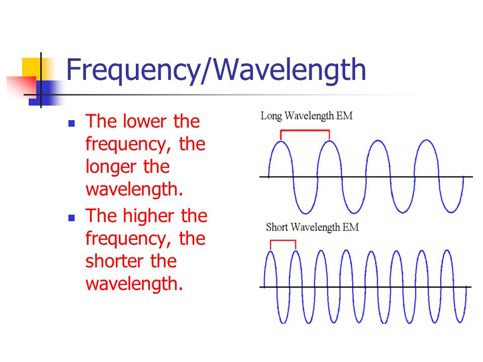Frequency/Wavelength