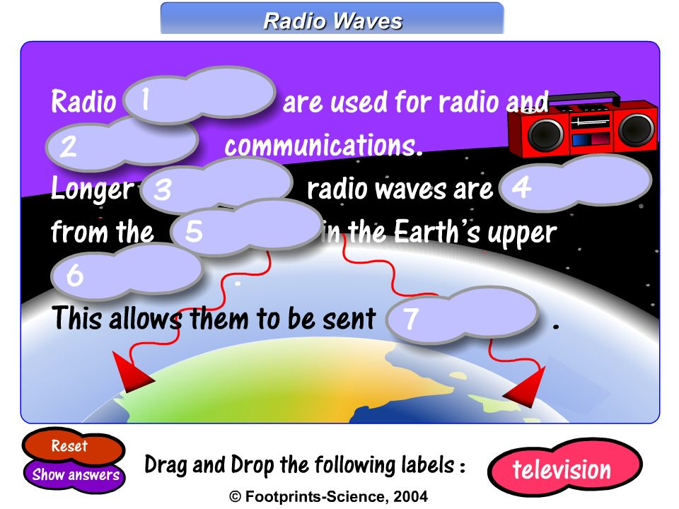 Radio Waves Radio waves