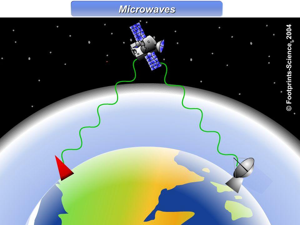 Microwaves Microwaves