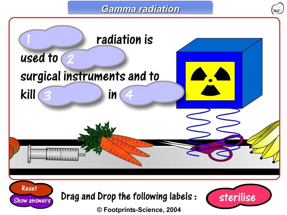 Gamma radiation Gamma radiation