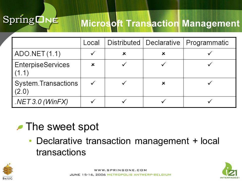 Microsoft Transaction Management