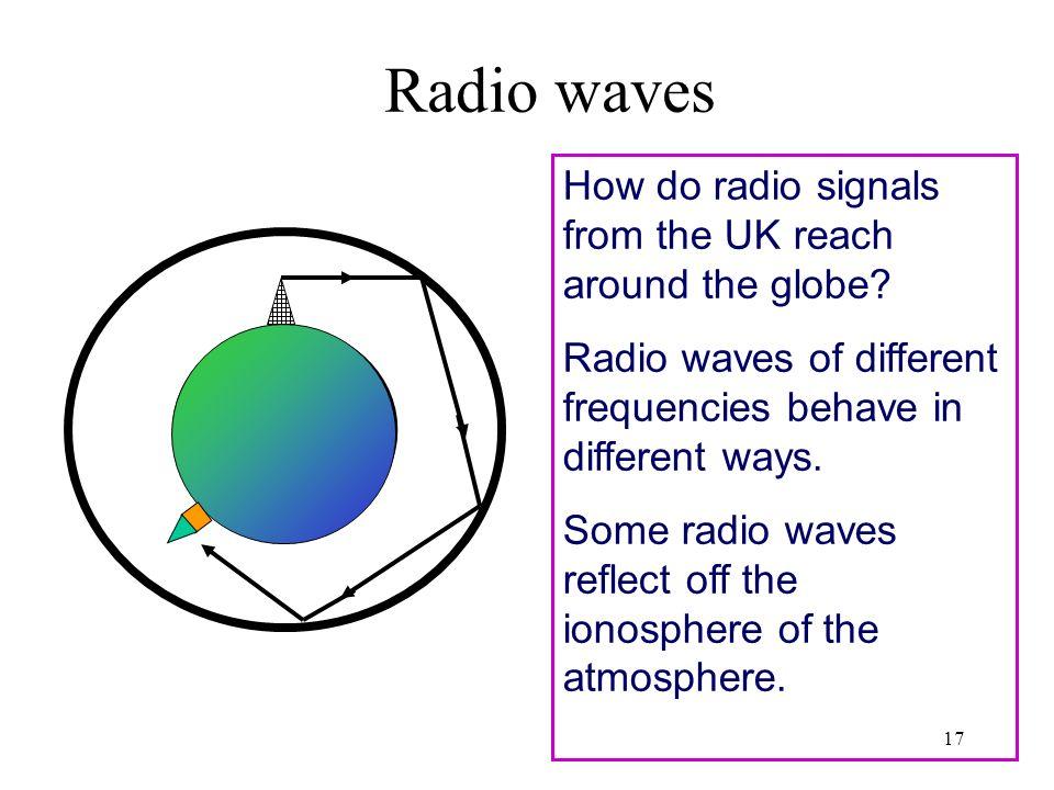 Radio waves How do radio signals from the UK reach around the globe
