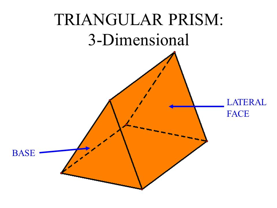 TRIANGULAR PRISM: 3-Dimensional