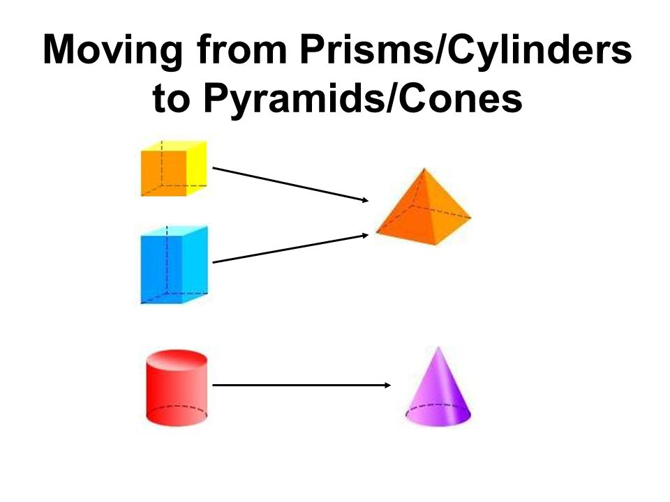 Moving from Prisms/Cylinders to Pyramids/Cones