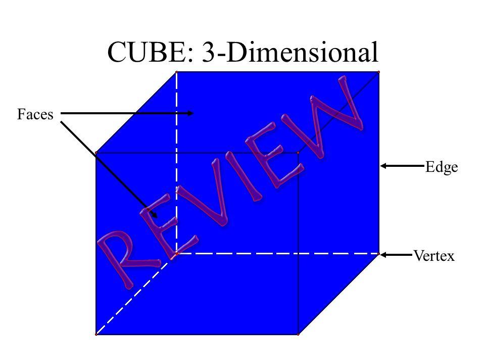 CUBE: 3-Dimensional Faces REVIEW Edge Vertex