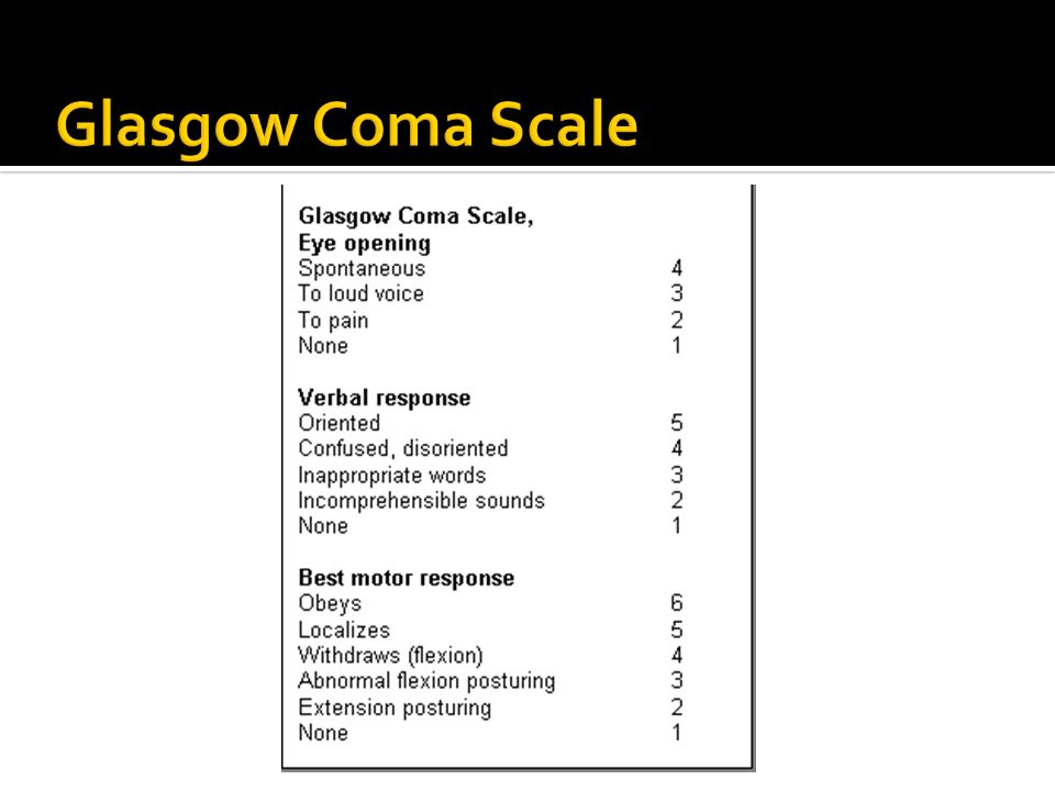 Glasgow Coma Scale Used for head injury