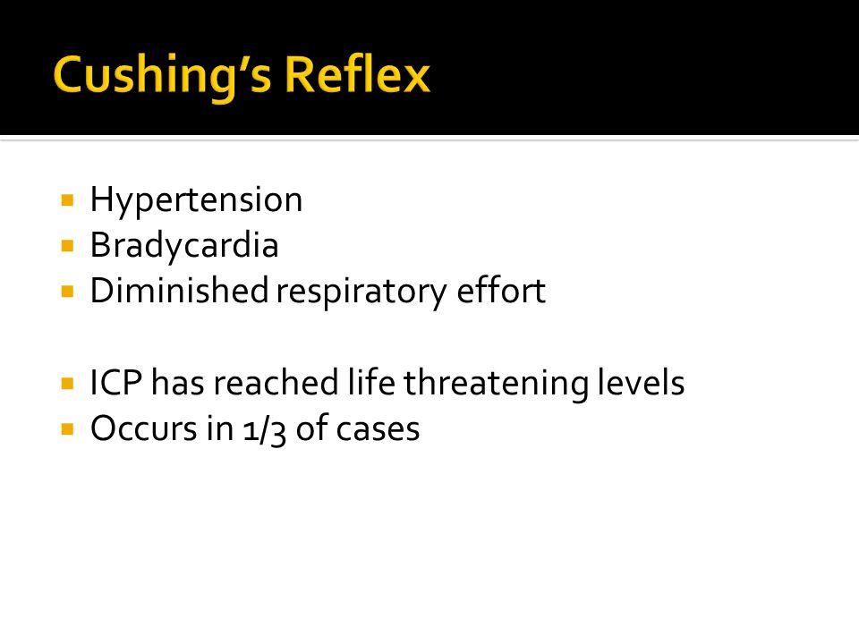 Cushing's Reflex Hypertension Bradycardia