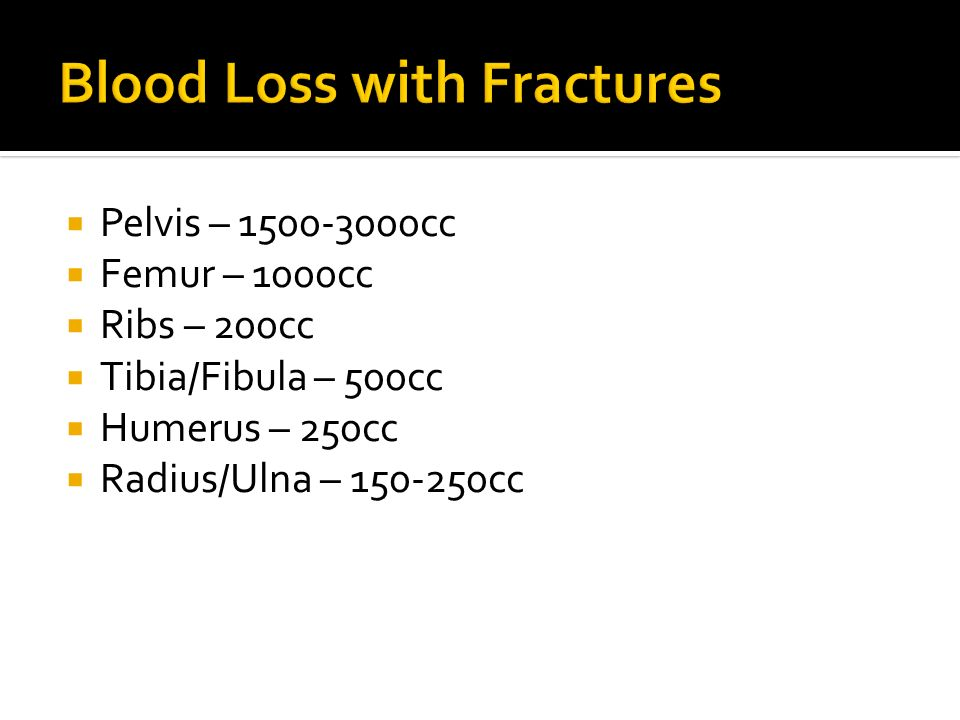 Blood Loss with Fractures
