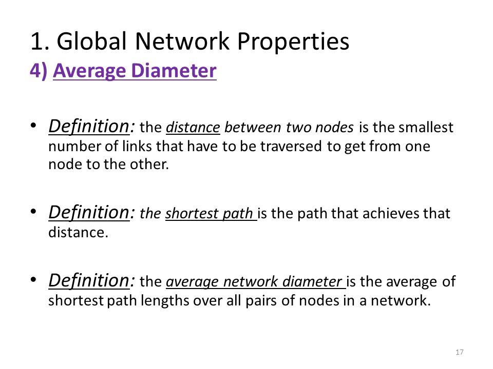 1. Global Network Properties 4) Average Diameter