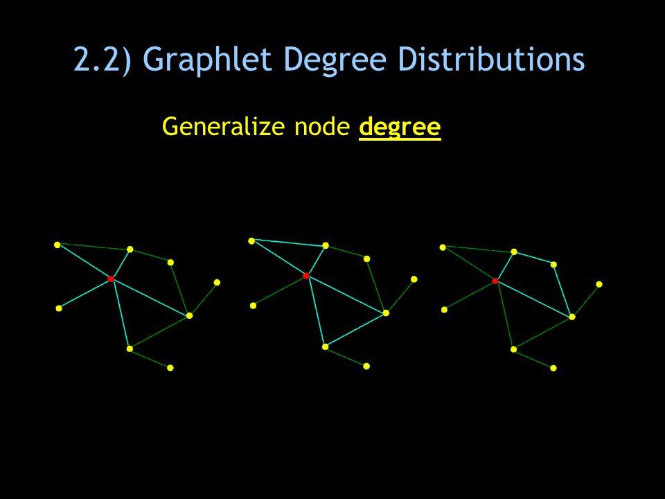 2.2) Graphlet Degree Distributions
