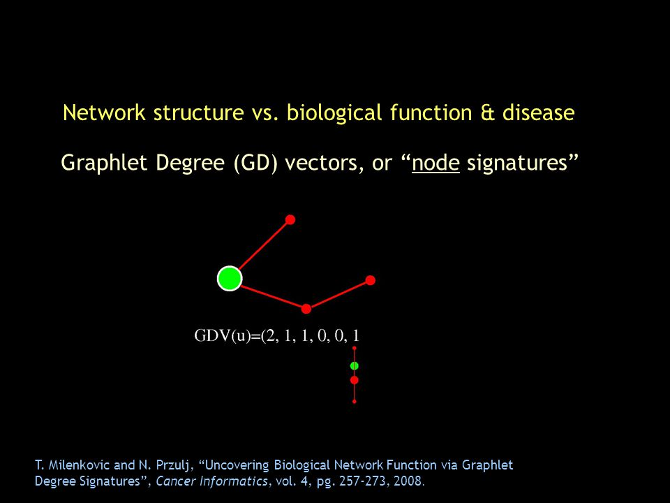 Network structure vs. biological function & disease