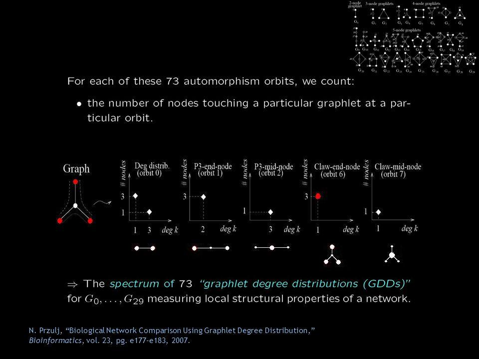 N. Przulj, Biological Network Comparison Using Graphlet Degree Distribution, Bioinformatics, vol.